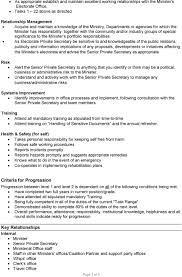 job description ministerial secretary ministerial and secretariat and or industry groups of special significance to the minister s portfolio responsibilities