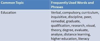 higher education essay higher education essay topics IELTS Essay Topics IELTS Essay topics education