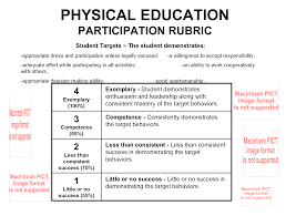 elementary pe grading rubric google search school teaching elementary pe grading rubric google search