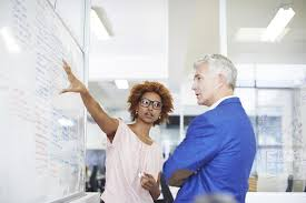s skills list and examples business development skills list