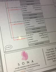 sona on meticulous planning documentation and award sona on meticulous planning documentation and award winning attention to detail means our projects are delivered to world class standards