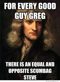 Newton's Third Law Of Memes | WeKnowMemes via Relatably.com