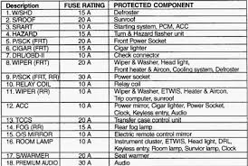 similiar saab fuse box diagram keywords 2carpros com forum automotive pictures 62217 fusesb 2 jpg acircmiddot 2004 saab 9 3 fuse diagram