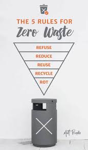 The 5 <b>Rules</b> of a <b>Zero Waste</b> Lifestyle with Bea Johnson | <b>Zero waste</b> ...