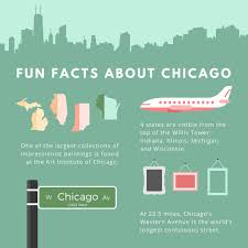 complex topics explained perfectly by infographics design school fun facts about chicago 2