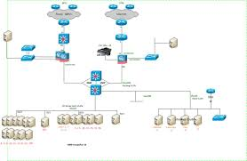 images of data center network diagram   diagramsdata center network diagram