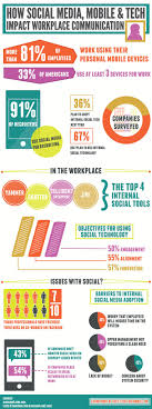 best images about social media infograficos 17 best images about social media infograficos digital marketing facebook and the social