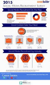 best images about infographics about job search recruiting on social recruiting is a good thing if you re visible online infographic
