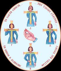 Αποτέλεσμα εικόνας για τὸ σημεῖο τοῦ Σταυροῦ;