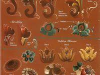 все подряд: лучшие изображения (1531)   Методы покраски ...