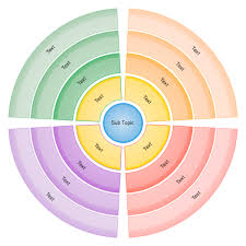 circular diagram examples and templates