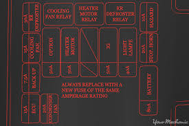 how to replace a cooling fan relay on most vehicles yourmechanic Spark From Auto Fuse Box When Replacing A Fuse fuse relay box location diagram