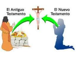 Resultado de imagen para santidad en las ofrendas