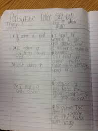 persuasive letter topics informatin for letter persuasive writing acirc three strategies for generating ideas