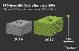 seo specialist salary jumps % global seo salary trends seo specialist salary increase