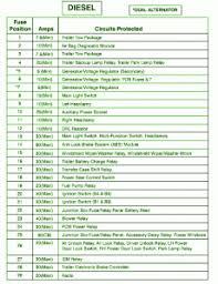 2001 ford f350 fuse box diagram 2000 ford f350 fuse box diagram 2000 F350 7 3 Fuse Box Diagram 1999 ford f350 trailer wiring diagram on 1999 images free 2001 ford f350 fuse box diagram 2000 ford f350 7.3 fuse box diagram