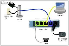 connection diagram for dsl modem  cable modem and voip gatewayconnection diagram  voip gateway