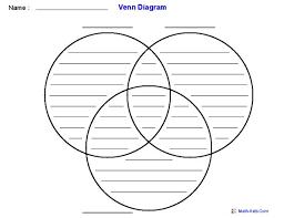 venn diagram template using three sets good for visual about the    venn diagram template using three sets good for visual about the godhead