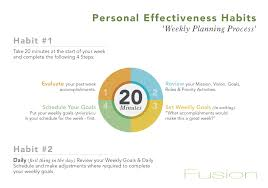 resources fusion consulting personal effectiveness habits