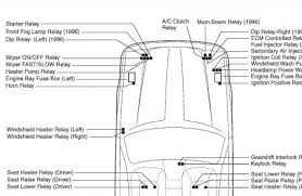 jaguar xj6 series 3 wiring diagram jaguar image enine wiring diagram 1986 jaguar xj6 enine discover your wiring on jaguar xj6 series 3 wiring
