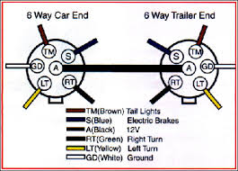 wiring diagrams for lights wiring wiring diagrams 6wayconndiagram wiring diagrams for lights 6wayconndiagram
