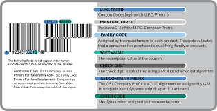 education coupon barcodes bar code graphics interim databar coupon interim