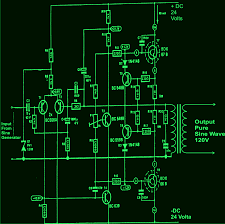 how to build a100 watt, pure sine wave inverter circuit Sine Wave Inverter Circuit Diagram the transformer is a made to order type, with an input winding of 48 0 48 v, 3 amps, output is 120v, 1 amp sine wave inverter circuit diagramusing 555