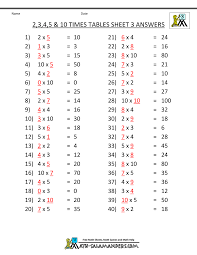 Multiplication Table Worksheets Grade 32 3 4 5 10 Times Tables Sheet 3 · Sheet 3 Answers
