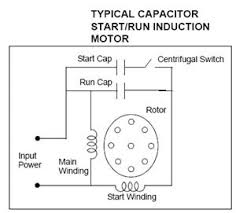 wiring diagram for dual capacitor the wiring diagram dual capacitor wiring diagram wiring diagram wiring diagram