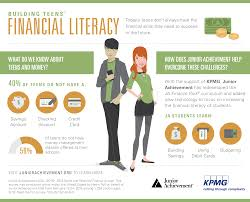 teen financial literacy google search financial literacy teen financial literacy google search