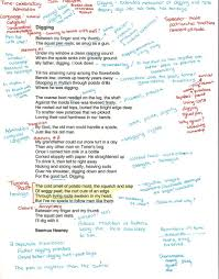 writing about literature a qwriting qc cuny edu blog page  diggingannotated0001