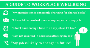 5 biggest factors affecting employee wellbeing in the uk do happy employees create more profit