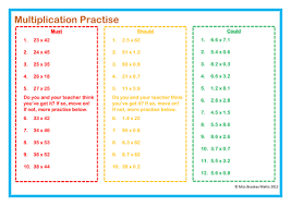 Multiplying Decimals Worksheet by Stacy3010 - Teaching Resources - TESPreview resource
