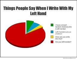 Left Handed Meme | WeKnowMemes via Relatably.com