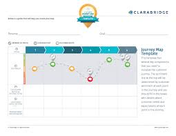 Customer Journey Map Template | Clarabridge