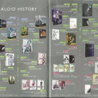 Timeline | <b>Vocaloid</b> Wiki | Fandom