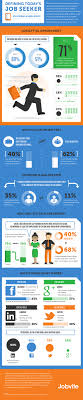 social media and job search in 2014 infographic mobile and social mobile job seekers