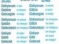 турецкий язык: лучшие изображения (11) в 2020 г.   Турецкий ...