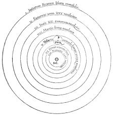 Image result for copernicus nicolaus
