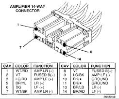 scosche amp wiring diagram scosche hdswc1 to amplifier wiring diagram scosche hdswc1 to scosche hdswc1 to amplifier wiring diagram scosche