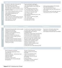 icf case studies assessment table 2 icf assessment sheet
