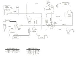 exmark wiring diagram exmark wiring diagrams online exmark wiring diagram
