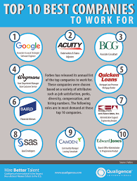 qualigence international infographic forbes releases best qualities of companies on the top 10 list include health care work from home options child care fitness centers gym memberships college tuition