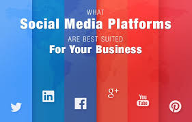 Twitter, LinkedIn, Facebook, Google+ or Pinterest: Which ...