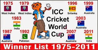 essay on cricket world cup essay paragraph icc world cup    essay on cricket world cup essay paragraph icc world cup