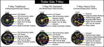 ford plug wire diagram ford super duty 7 pin trailer wiring diagram wirdig wiring diagram 7 pin trailer plug wiring