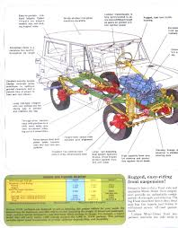 wiring diagram for ford bronco the wiring diagram 66 ford bronco wiring diagram nodasystech wiring diagram