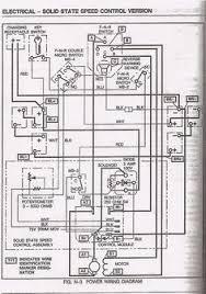 ezgo golf cart wiring diagram ezgo pds wiring diagram ezgo pds 36v Golf Cart Wiring Harness basic ezgo electric golf cart wiring and manuals 36 volt golf cart wiring diagram