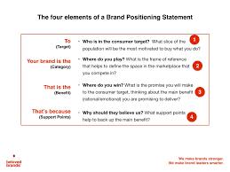 brand positioning statement beloved brands positioning 2016 009
