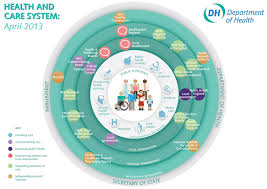 the partnership in health social care best plan sample explain various philosophies and concepts of working in partnership in health and social care